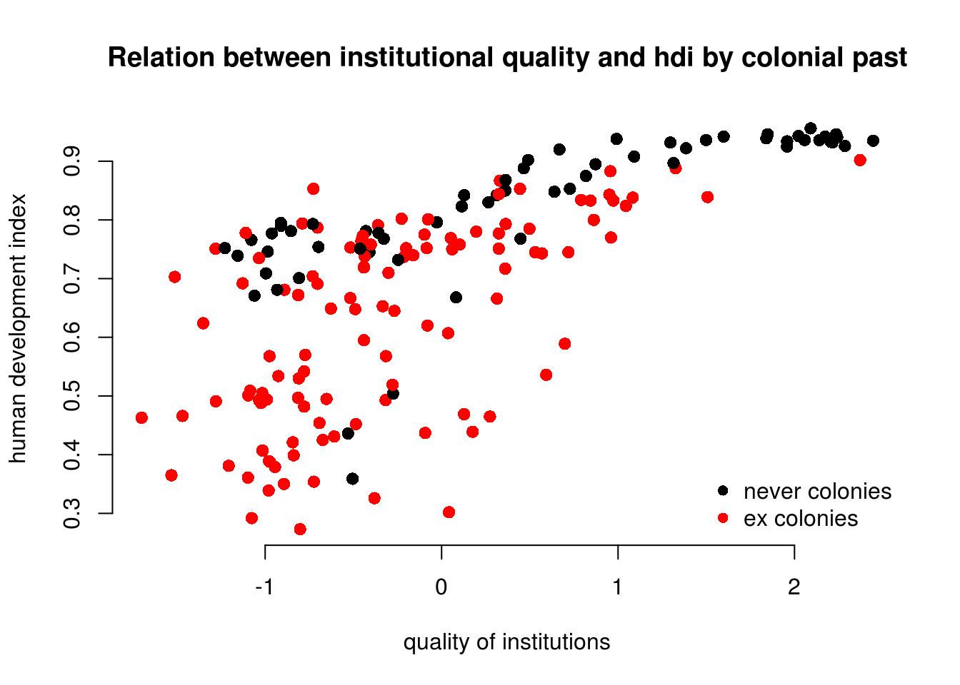 Introduction to Quantitative Methods